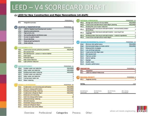 babok guide v3 free pdf