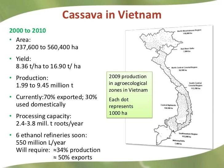 Research Highlights CIAT Asia