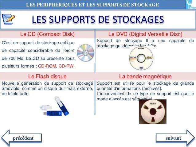 Les Priphriques Et Les Supports De Stockage Dun PC