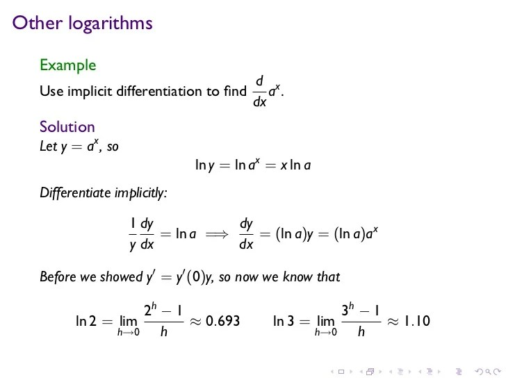 derivative of exponential functions