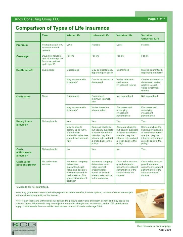 Estate Tax Life Insurance