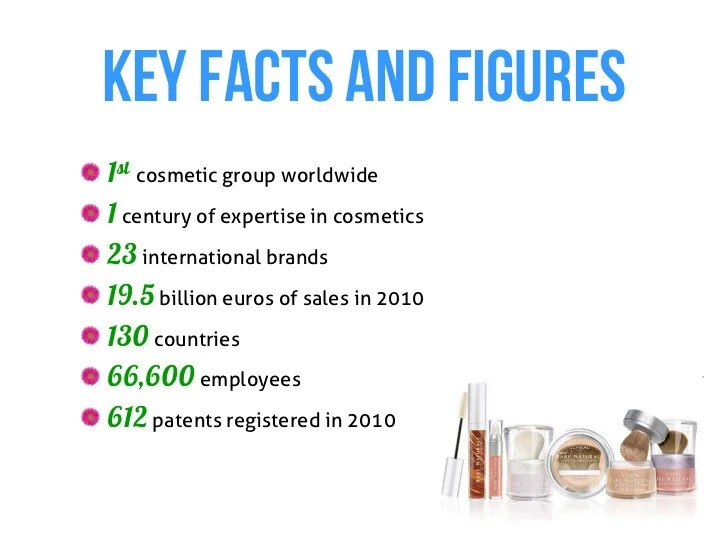 Care Loreal Skin Products
