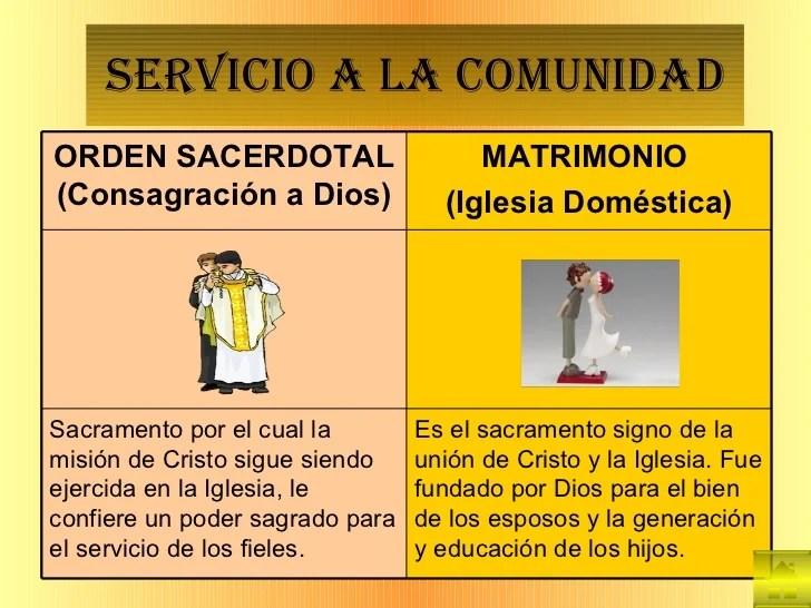 Sacramentos Los Ley Dios De 7 La De