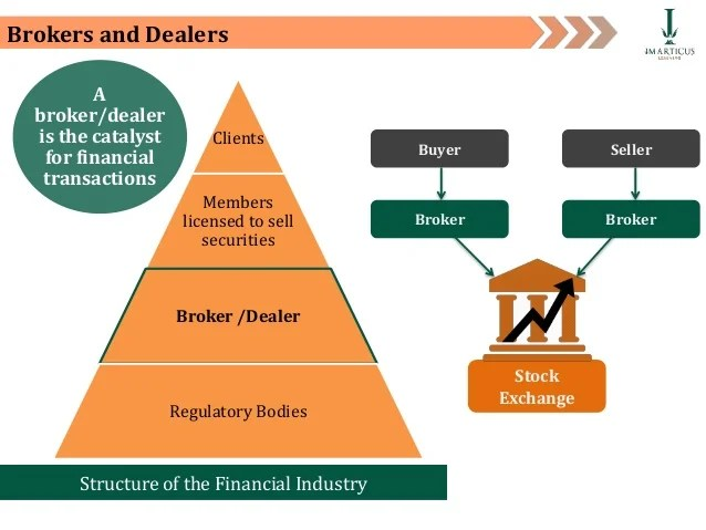 Security Bank Stock Market