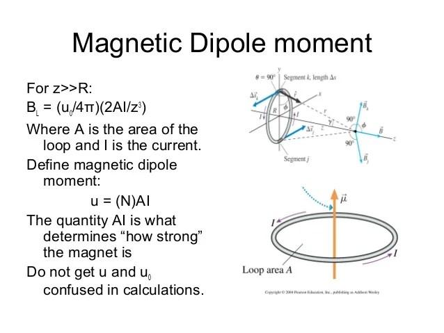 https://i1.wp.com/image.slidesharecdn.com/magnetic-140916102717-phpapp02/95/magnetic-31-638.jpg