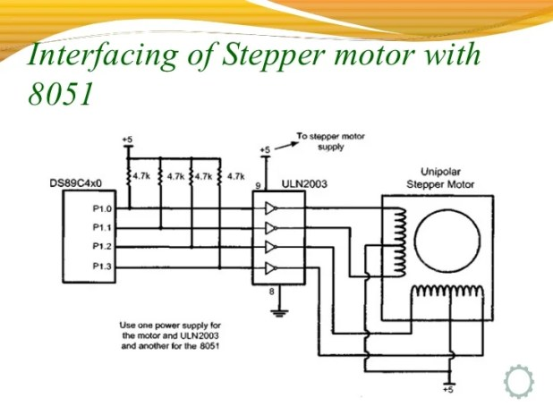 Stepper motor controller pdf for Stepper motor control system