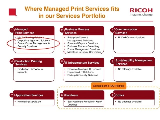 Manged print services 1