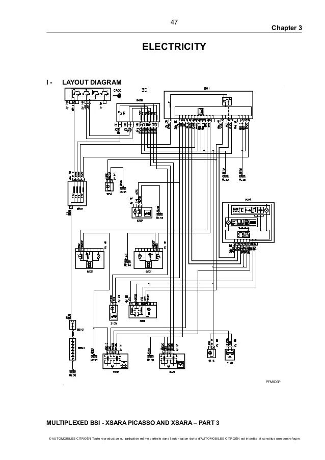 Citroen Berlingo Bsi Wiring Diagram  Somurich