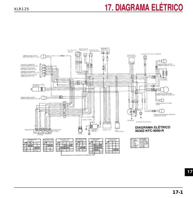 Manual de serviço xlr125 00 x6bkfc601 diagrama