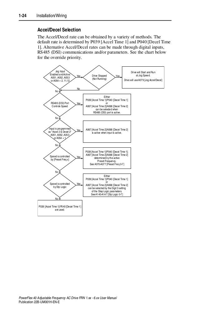 Powerflex 700 Wiring Diagram  Wiring Diagram