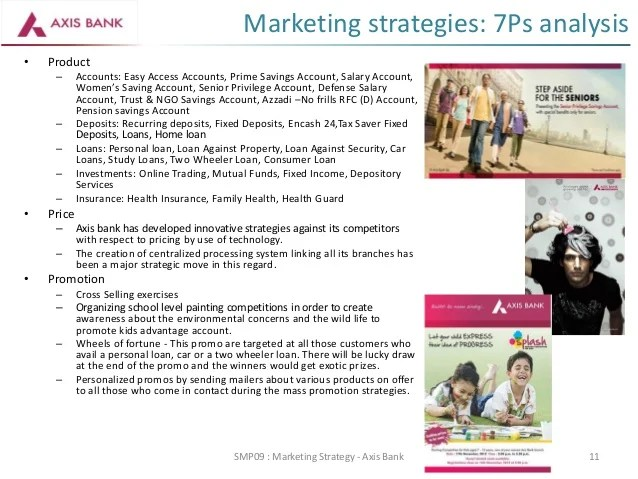 Axis Bank Personal Loan