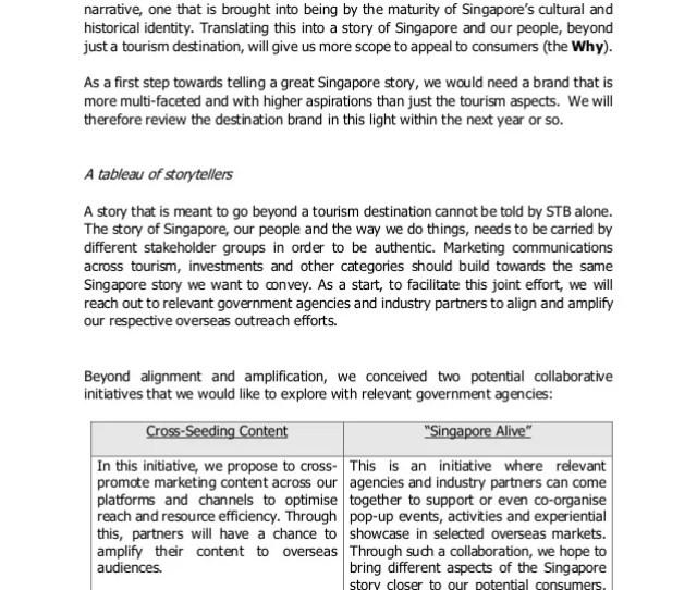 Diagram  Evolution Of Destination Singapore Brand