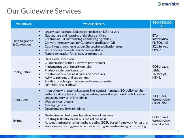 Database Security Requirements Guide