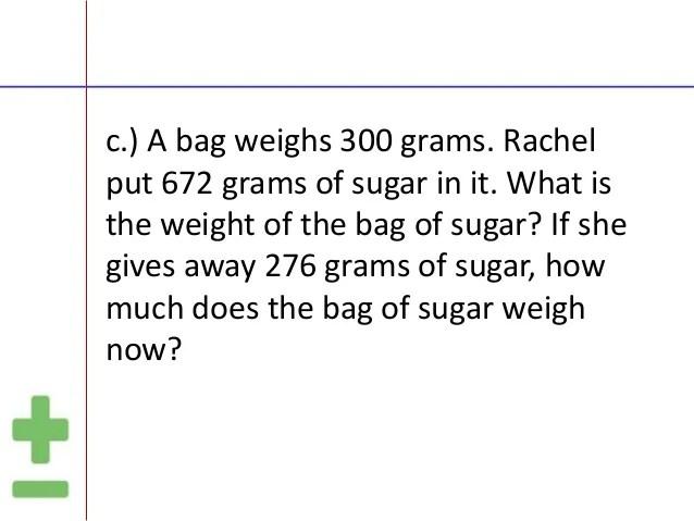 3rd Grade Backpacks Girls