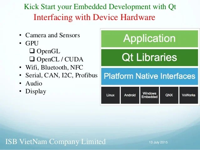 Meet qt qt creator embedded development