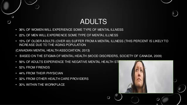 Mental Health Contemporary Social Issues Ppt