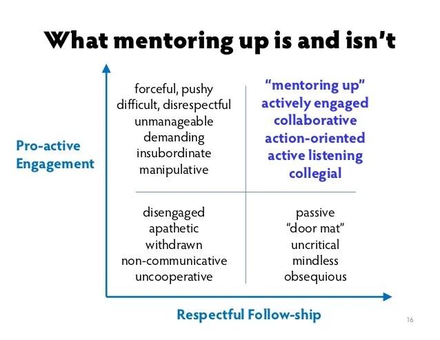 Mentoring Up - Duke BioCoRE workshop - slides & handout