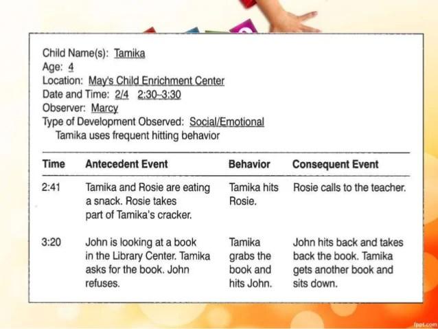 Event Sampling Observation Early Childhood