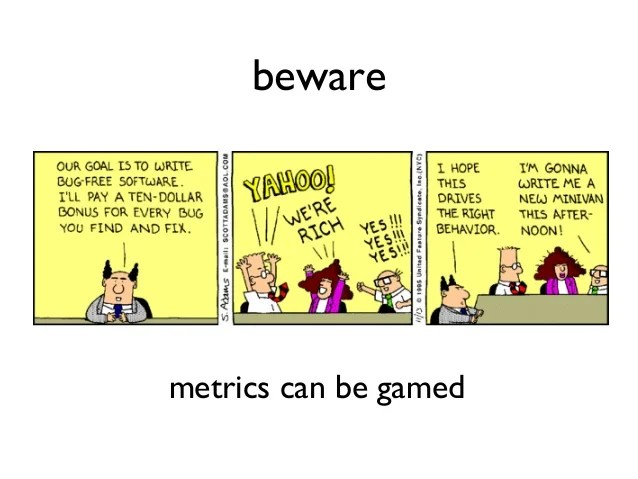 Average Statistics Mean Cartoons