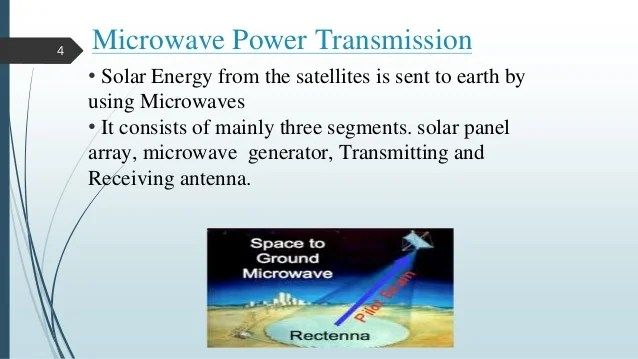 Microwave power transmission via solar power satellite