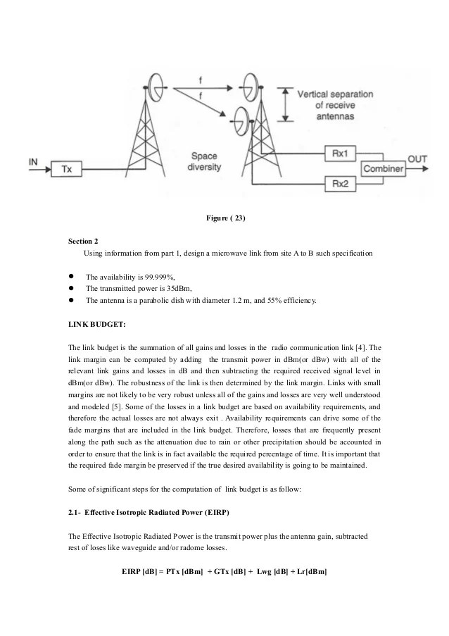 microwave radio link design