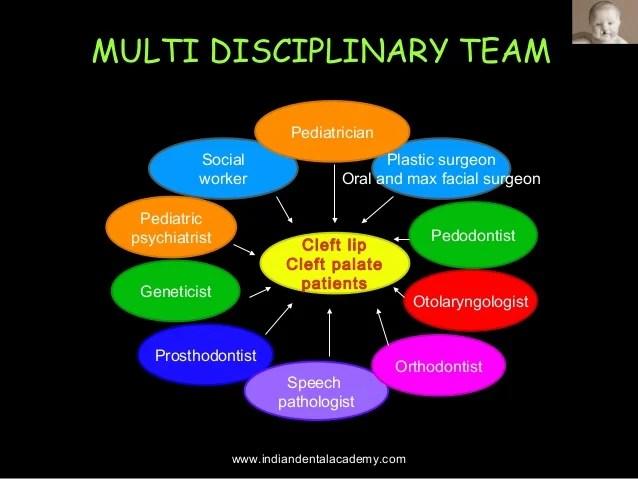 Miltidisciplinary approach fo rehabilitation of cleft lip ...