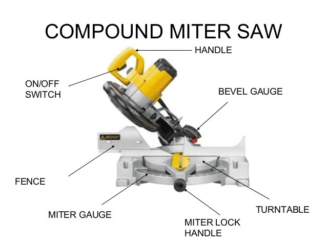 Table Saw Safety Devices