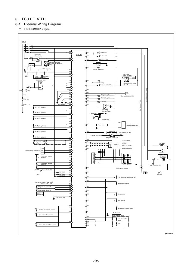 mitsubishi fuso fighter 6 m60 engine 15 638?resize=638%2C902&ssl=1 mitsubishi fuso canter wiring diagram wiring diagram mitsubishi fuso canter wiring diagram at gsmx.co