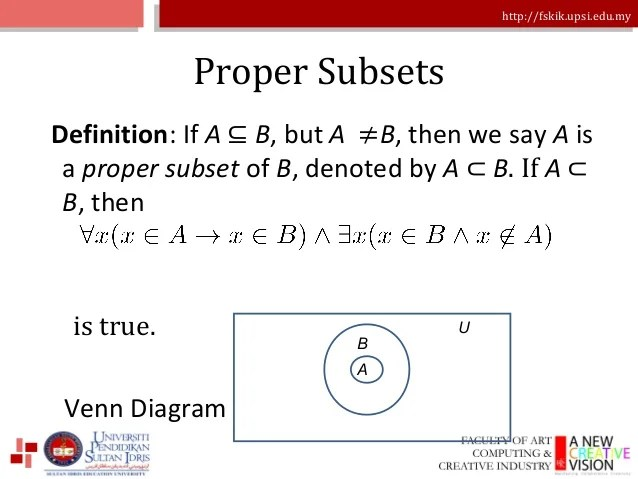 Sets Subsets And Proper