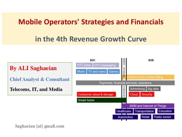 Mobile Operators' Strategies and Financials in the 4th ...