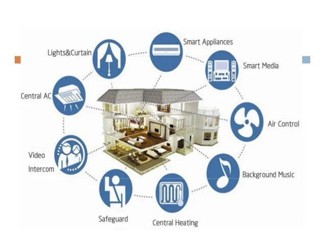 Personal Home Security Systems