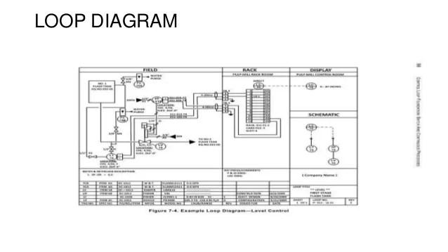 diagram loop wiring diagram instrumentation full version hd
