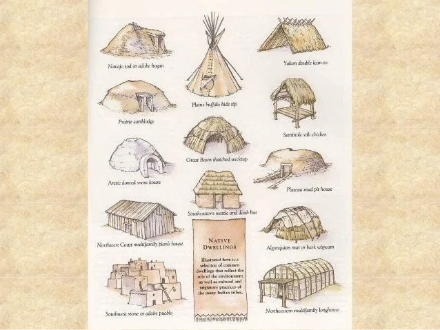 what was the hopi indians shelter South West Indian People Eastern Indians Homes