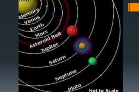 All the planets name in hindi path decorations pictures full names in hindi planets names in hindi solar system in hindi solar system planets name in hindi solar system planets name in hindi hindi nursery videos ccuart Choice Image