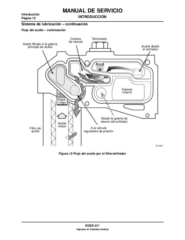 2011 INTERNATIONAL MAXXFORCE WIRING DIAGRAM  Auto Electrical Wiring Diagram