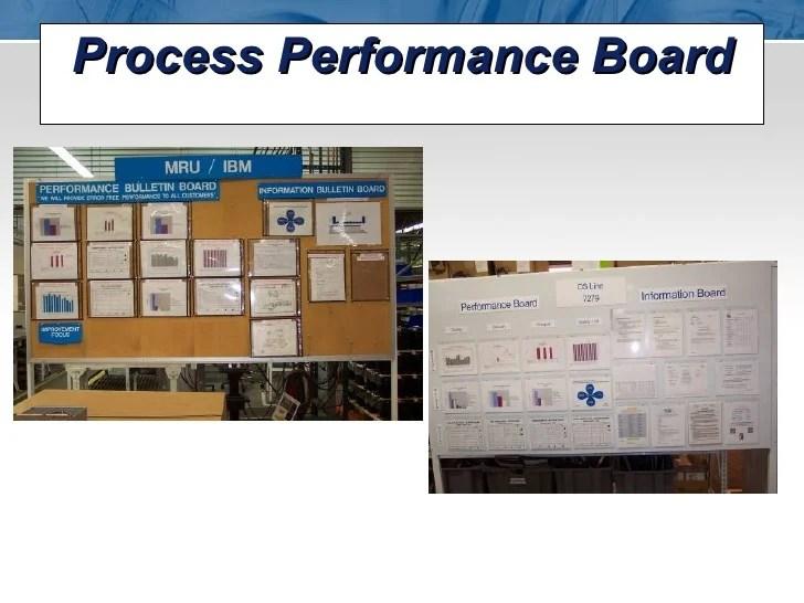 Bulletin Boards Team Work