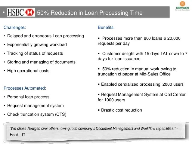 Icici Bank Personal Loan Application Tracking