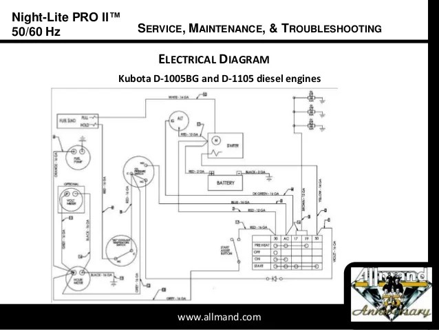 night lite pro ii training 46 638?resize=638%2C479&ssl=1 kubota generator wiring schematic wiring diagram  at reclaimingppi.co
