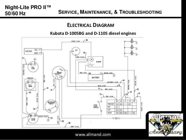 night lite pro ii training 46 638?resize=638%2C479&ssl=1 kubota generator wiring schematic wiring diagram  at edmiracle.co