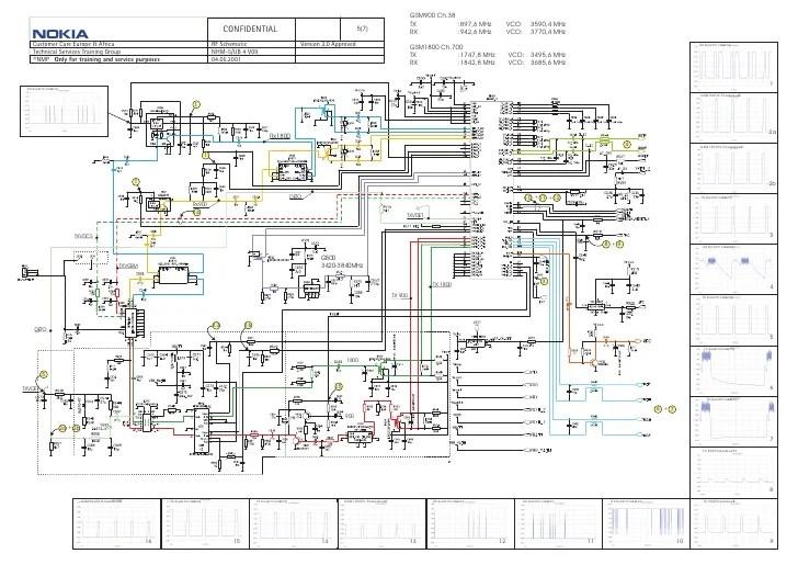 Nokia Circuit Diagram  Circuit Diagram Images