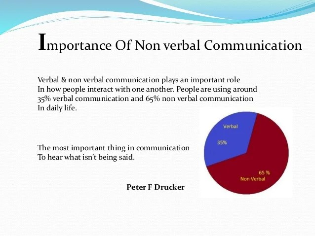 Image result for nonverbal - Peter F. Drucker