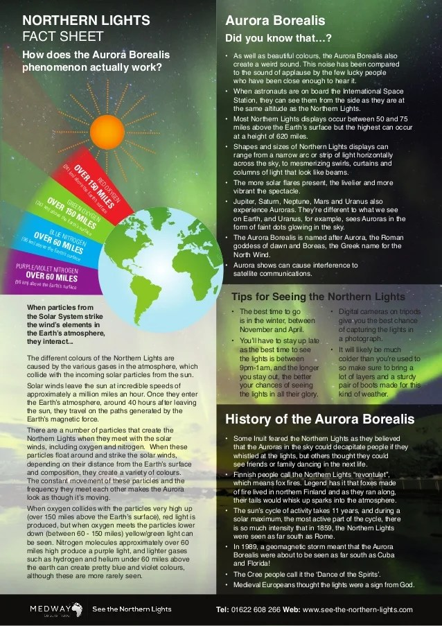 Northern Lights Facts