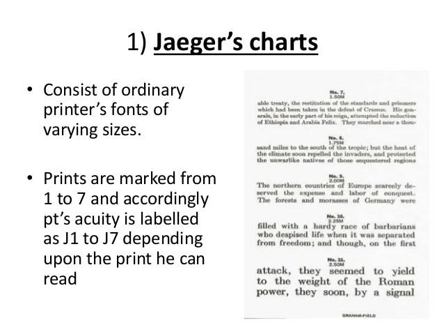 Jaeger Chart Peopledavidjoel