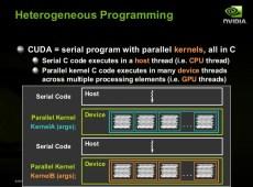 nvidia cuda programming – Zacov