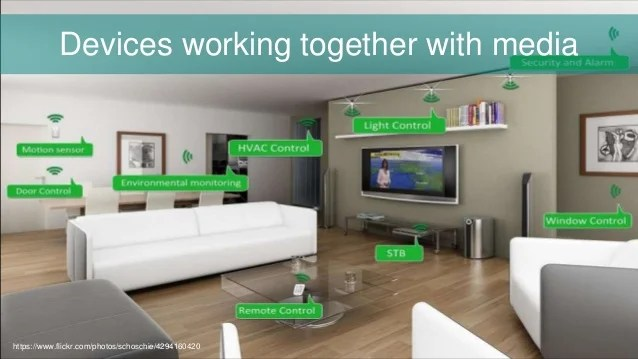The living room of the future?