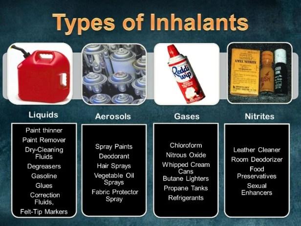 Image result for inhalant