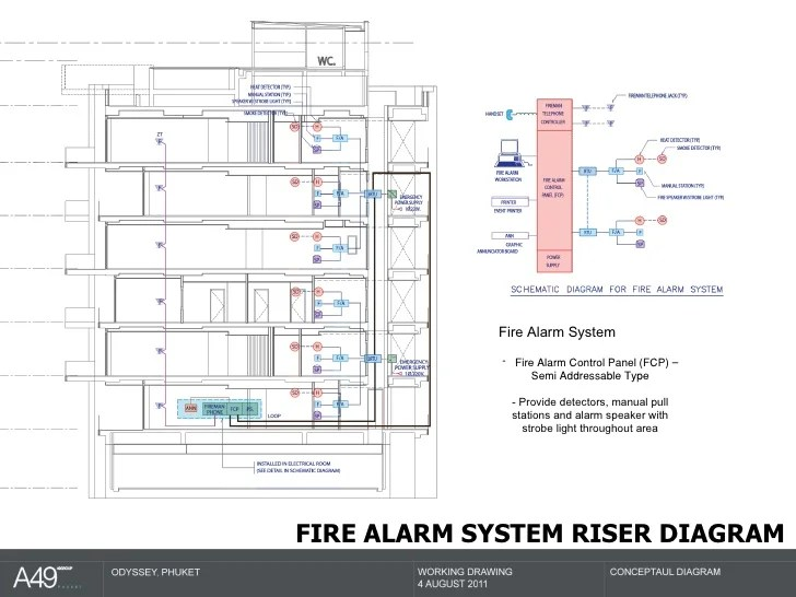odyssey 09 0811 8 728?resize=665%2C499&ssl=1 siemens duct detector wiring diagram the best wiring diagram 2017 siemens fdbz492 hr wiring diagrams at n-0.co