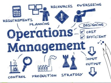What You Never Knew About Operations Management Practices