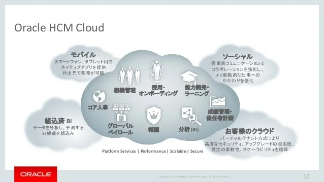 Oracle HCM Cloud Overview