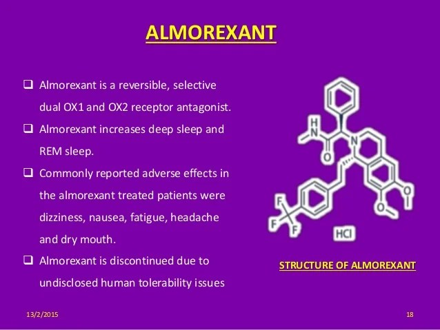 Image result for ALMOREXANT